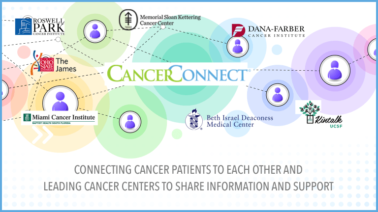 The Lung Cancer Community - Connect With Other Lung Cancer Patients